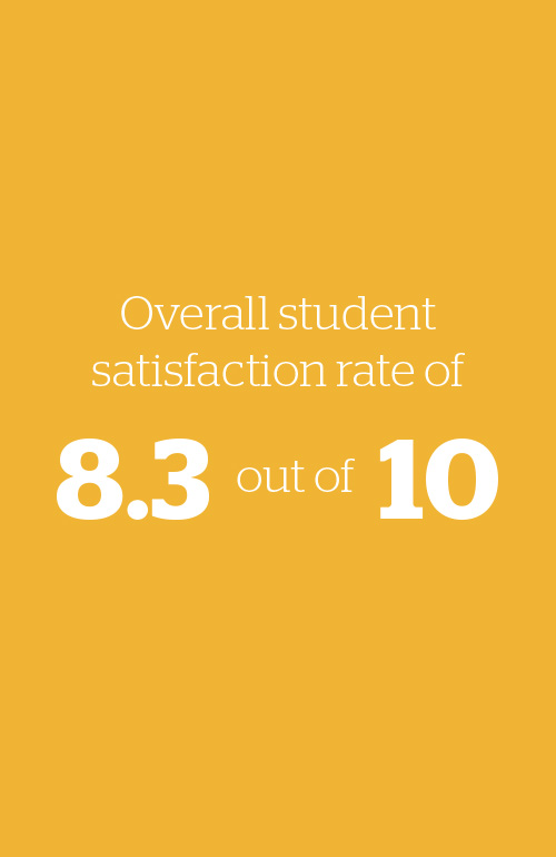 Overall student satisfaction rate of 8.3 out of 10